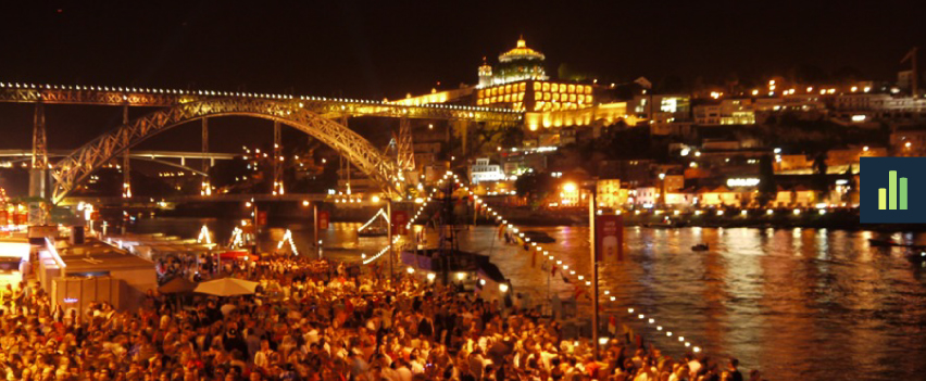 E qual a história do São João, no Porto?