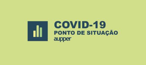 COVID-19: ponto de situação